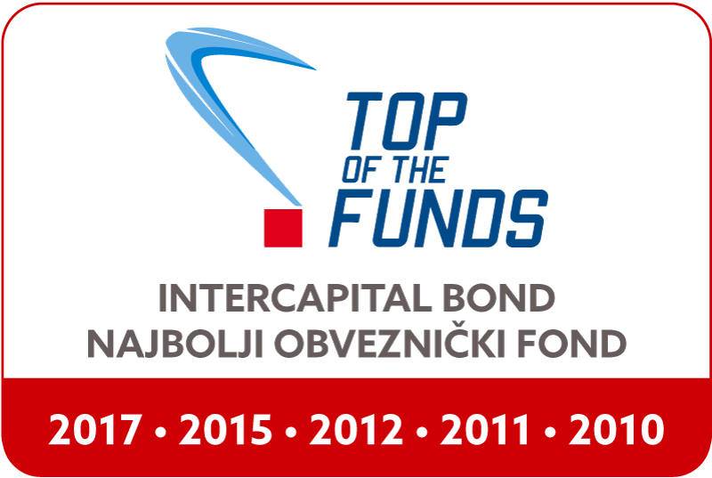 InterCapital Bond Top Of The Funds 2017