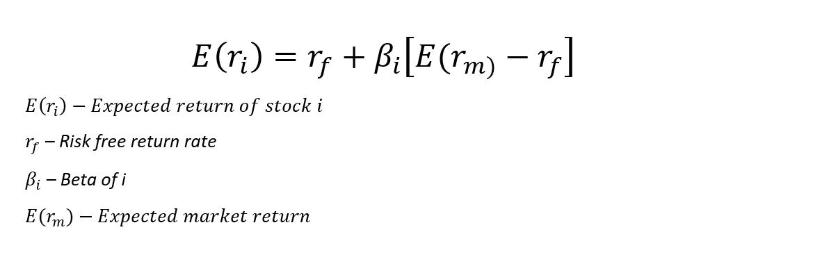 Formula 2 cijela