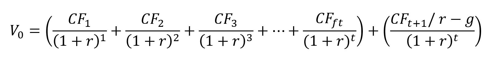 Formula blog